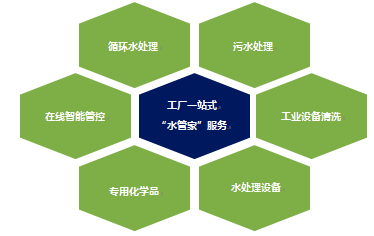 QQ�D片20200723135833.png